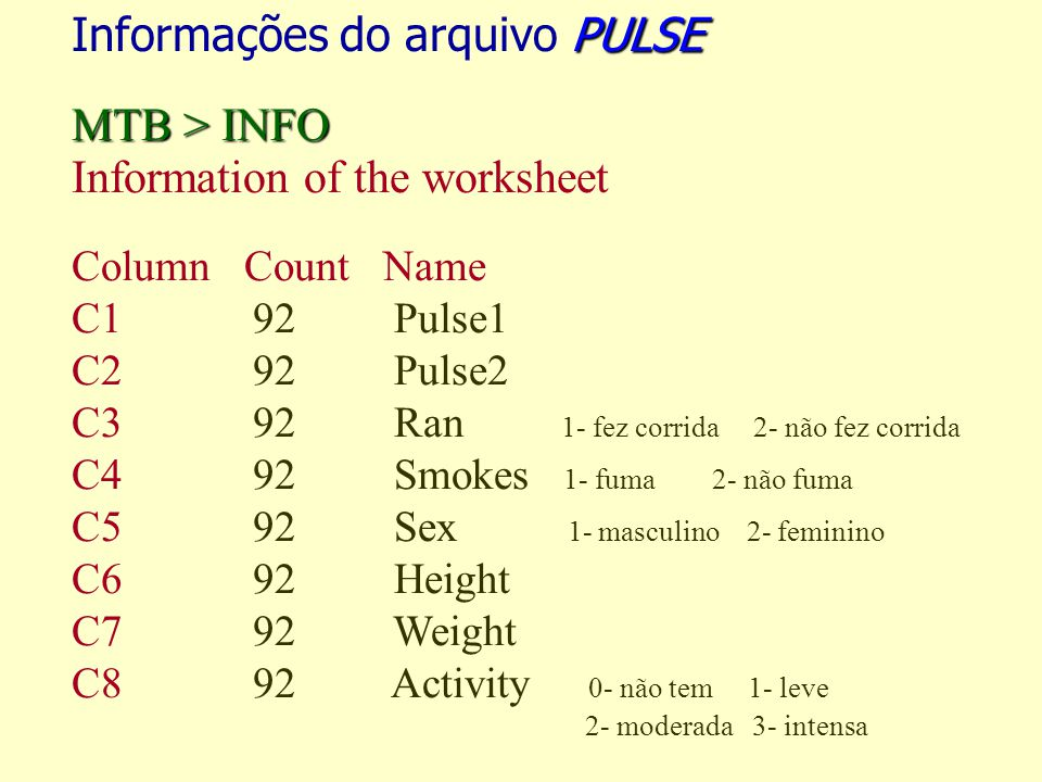 PULSE MTB > INFO Informações do arquivo PULSE MTB > INFO Information of the worksheet Column Count Name C1 92 Pulse1 C2 92 Pulse2 C3 92 Ran 1- fez cor