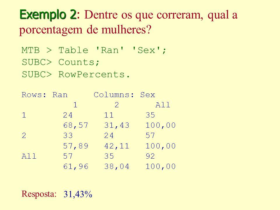 Exemplo 2 Exemplo 2 : Dentre os que correram, qual a porcentagem de mulheres.