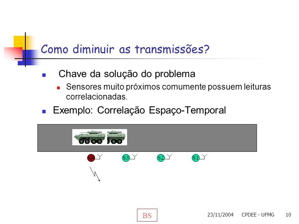 23/11/2004CPDEE - UFMG10 Como diminuir as transmissões? Chave da solução do problema Sensores muito próximos comumente possuem leituras correlacionada