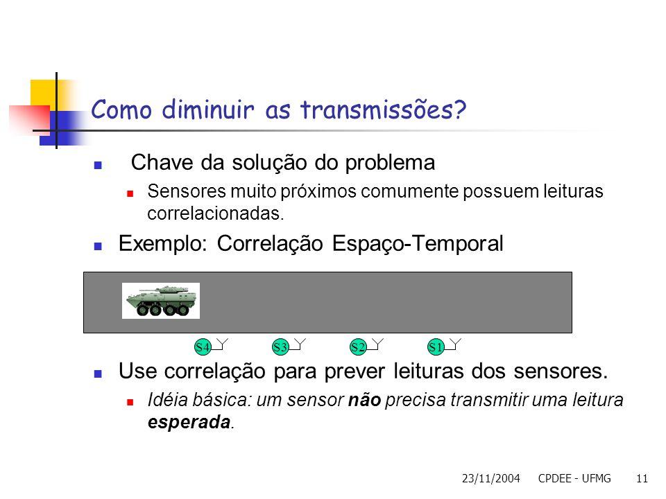 23/11/2004CPDEE - UFMG11 Como diminuir as transmissões? Chave da solução do problema Sensores muito próximos comumente possuem leituras correlacionada