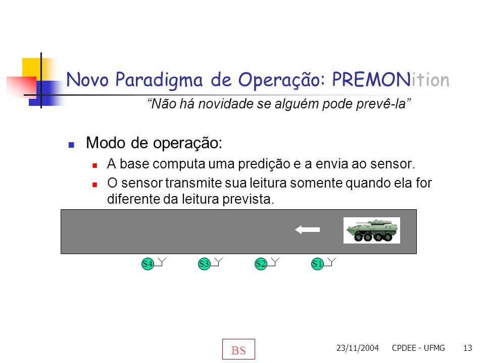 23/11/2004CPDEE - UFMG13 Novo Paradigma de Operação: PREMONition Modo de operação: A base computa uma predição e a envia ao sensor. O sensor transmite