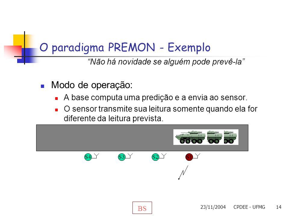 23/11/2004CPDEE - UFMG14 Modo de operação: A base computa uma predição e a envia ao sensor. O sensor transmite sua leitura somente quando ela for dife