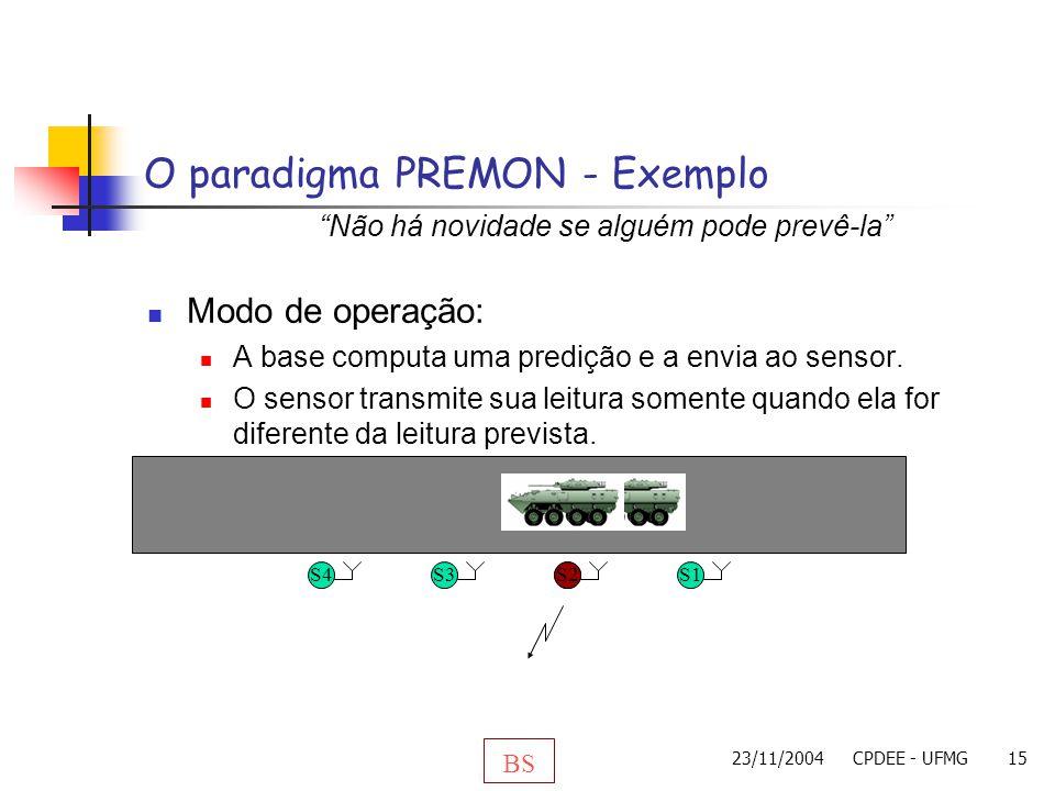 23/11/2004CPDEE - UFMG15 Modo de operação: A base computa uma predição e a envia ao sensor. O sensor transmite sua leitura somente quando ela for dife