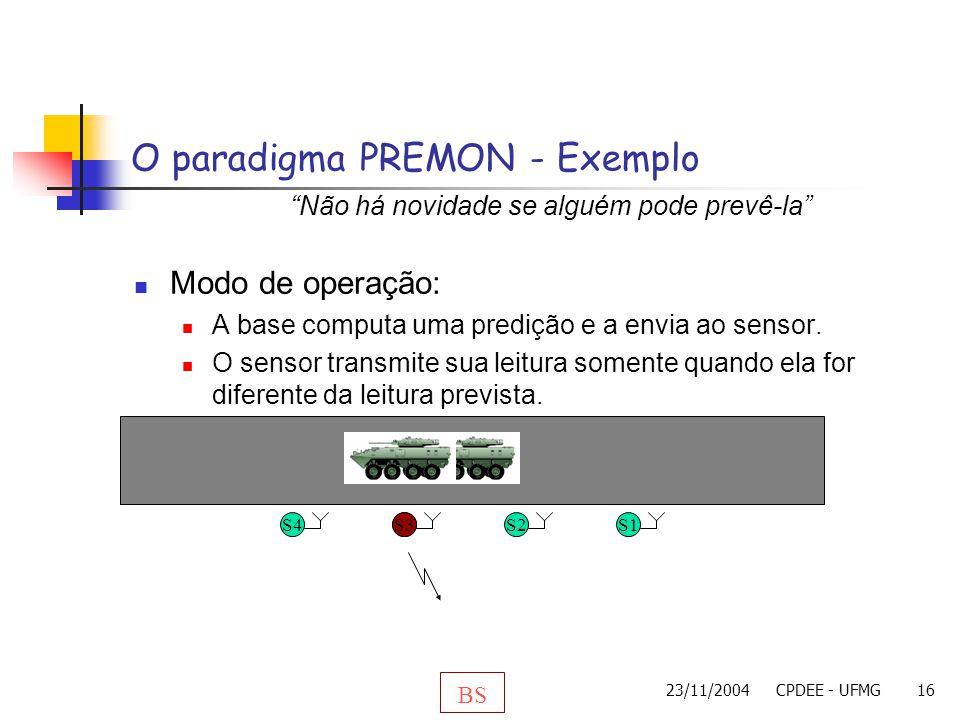 23/11/2004CPDEE - UFMG16 Modo de operação: A base computa uma predição e a envia ao sensor. O sensor transmite sua leitura somente quando ela for dife