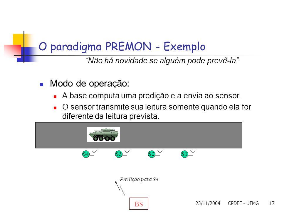 23/11/2004CPDEE - UFMG17 Modo de operação: A base computa uma predição e a envia ao sensor. O sensor transmite sua leitura somente quando ela for dife