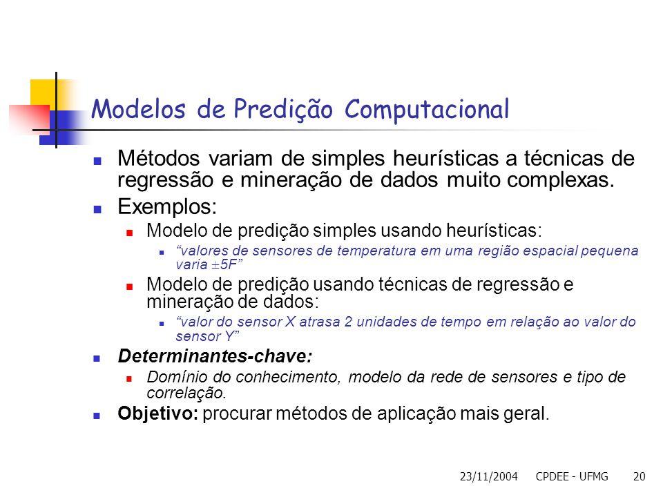 23/11/2004CPDEE - UFMG20 Modelos de Predição Computacional Métodos variam de simples heurísticas a técnicas de regressão e mineração de dados muito co