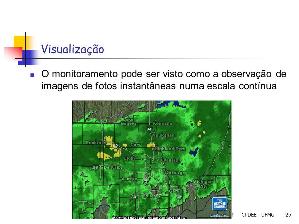 23/11/2004CPDEE - UFMG25 Visualização O monitoramento pode ser visto como a observação de imagens de fotos instantâneas numa escala contínua