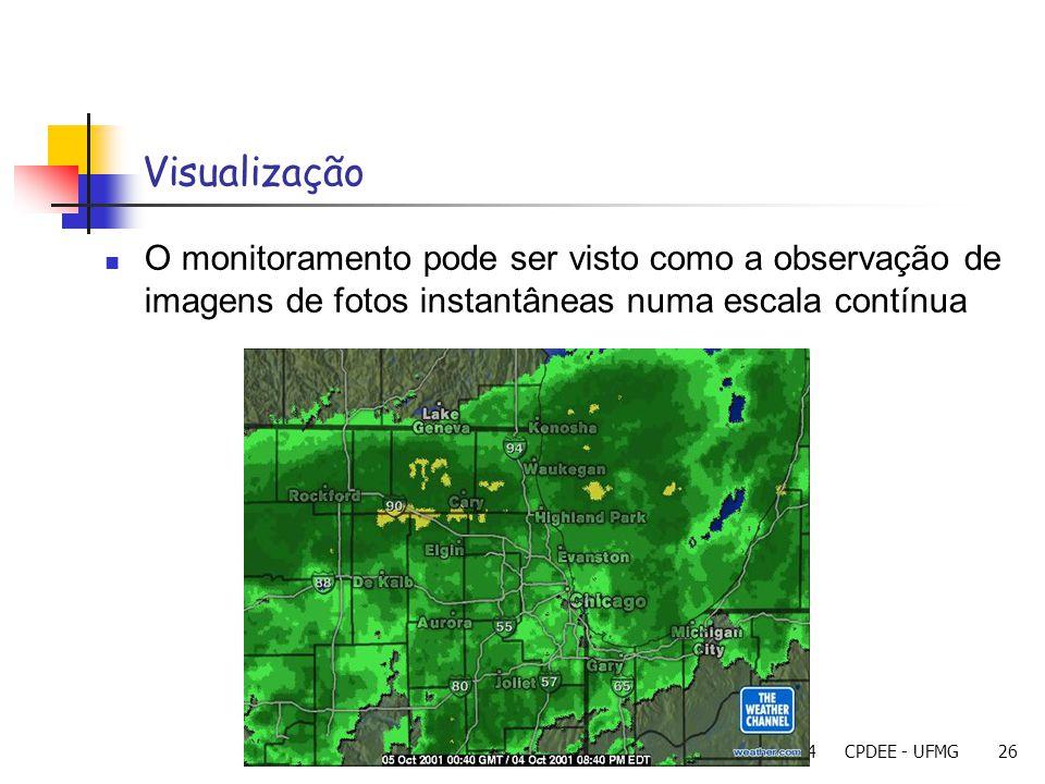23/11/2004CPDEE - UFMG26 Visualização O monitoramento pode ser visto como a observação de imagens de fotos instantâneas numa escala contínua