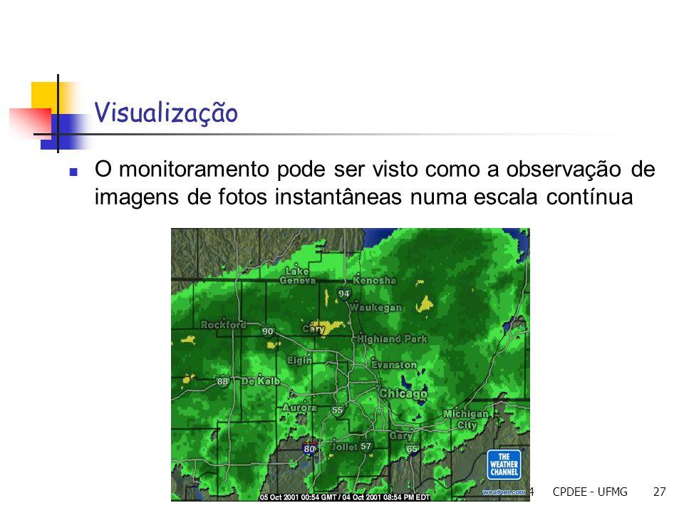23/11/2004CPDEE - UFMG27 O monitoramento pode ser visto como a observação de imagens de fotos instantâneas numa escala contínua Visualização