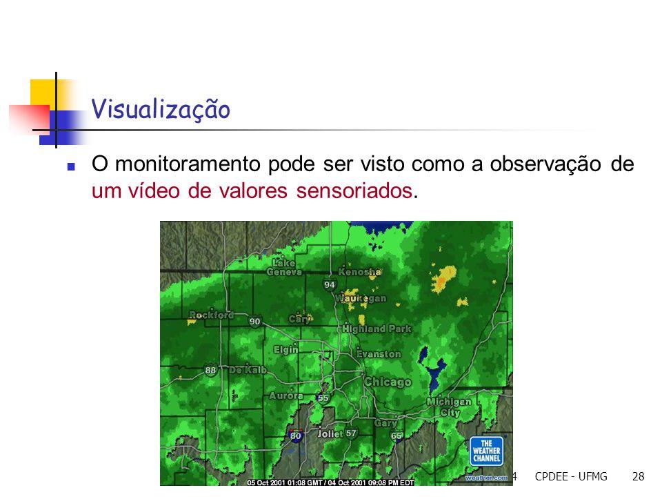 23/11/2004CPDEE - UFMG28 O monitoramento pode ser visto como a observação de um vídeo de valores sensoriados. Visualização