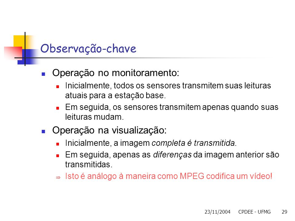 23/11/2004CPDEE - UFMG29 Observação-chave Operação no monitoramento: Inicialmente, todos os sensores transmitem suas leituras atuais para a estação ba