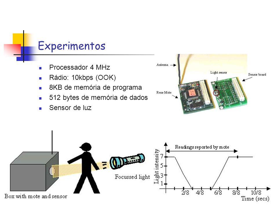 23/11/2004CPDEE - UFMG32 Experimentos Processador 4 MHz Rádio: 10kbps (OOK) 8KB de memória de programa 512 bytes de memória de dados Sensor de luz