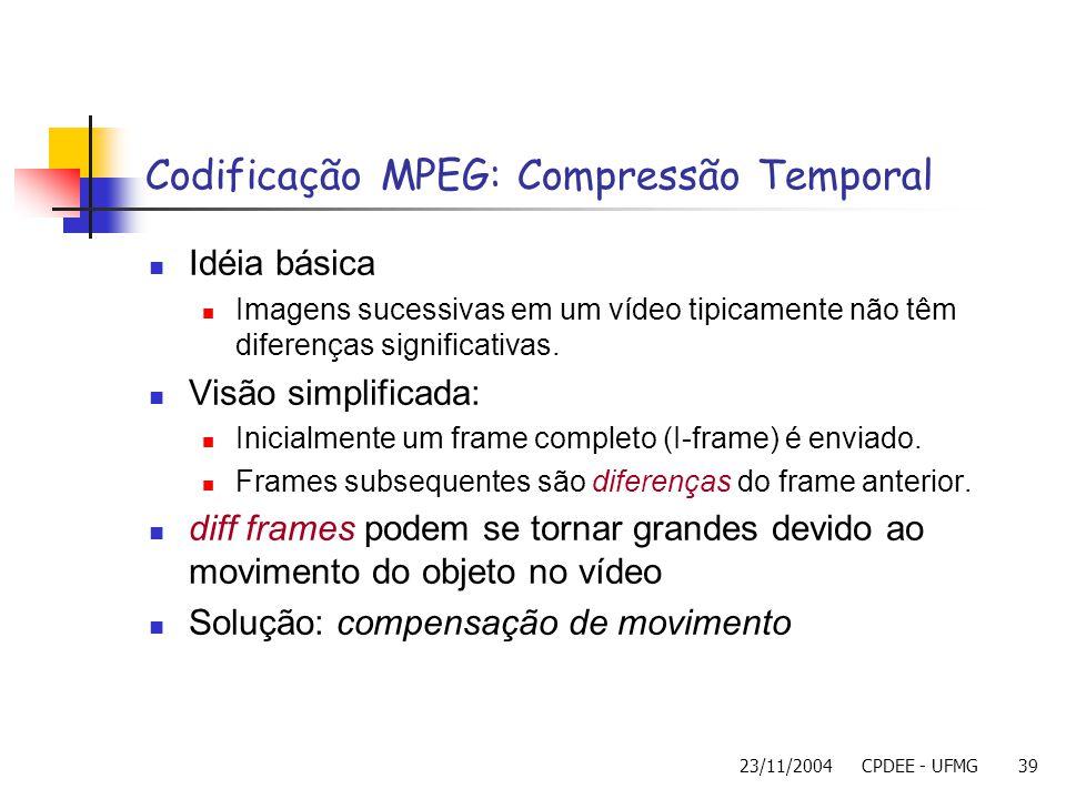 23/11/2004CPDEE - UFMG39 Codificação MPEG: Compressão Temporal Idéia básica Imagens sucessivas em um vídeo tipicamente não têm diferenças significativ