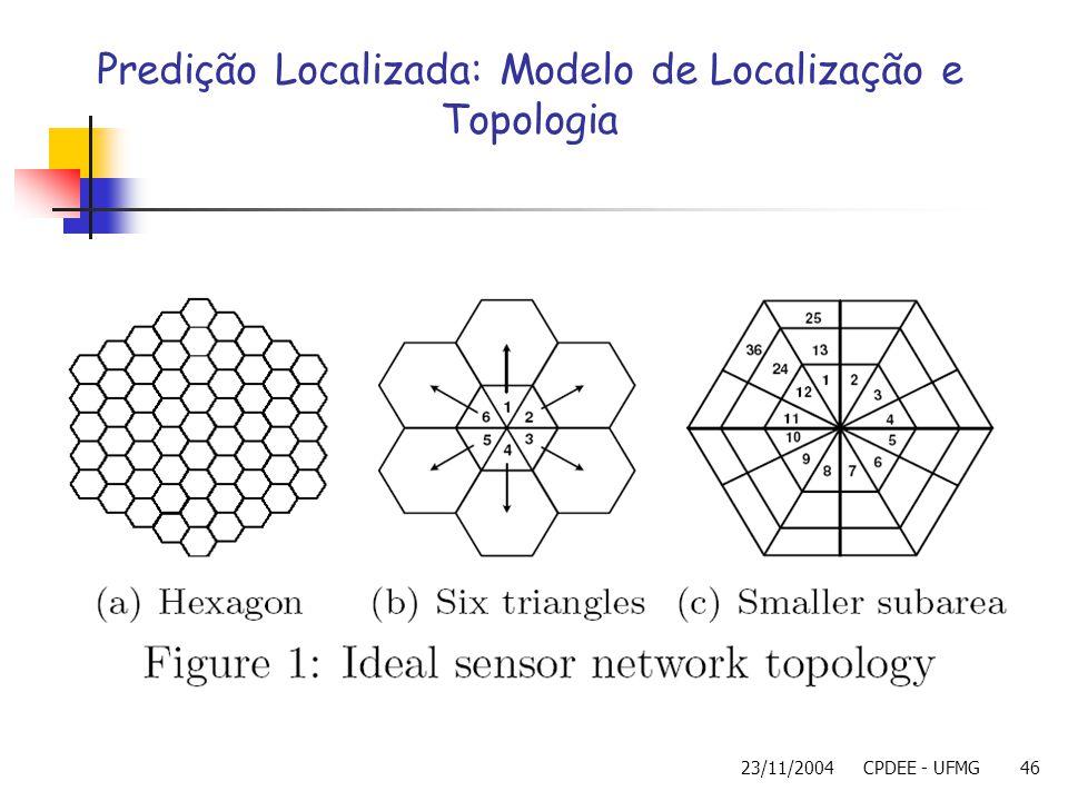 23/11/2004CPDEE - UFMG46 Predição Localizada: Modelo de Localização e Topologia