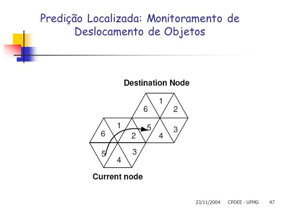 23/11/2004CPDEE - UFMG47 Predição Localizada: Monitoramento de Deslocamento de Objetos