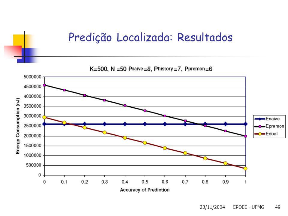 23/11/2004CPDEE - UFMG49 Predição Localizada: Resultados