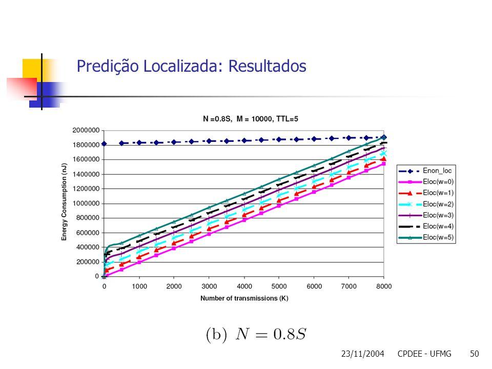 23/11/2004CPDEE - UFMG50 Predição Localizada: Resultados