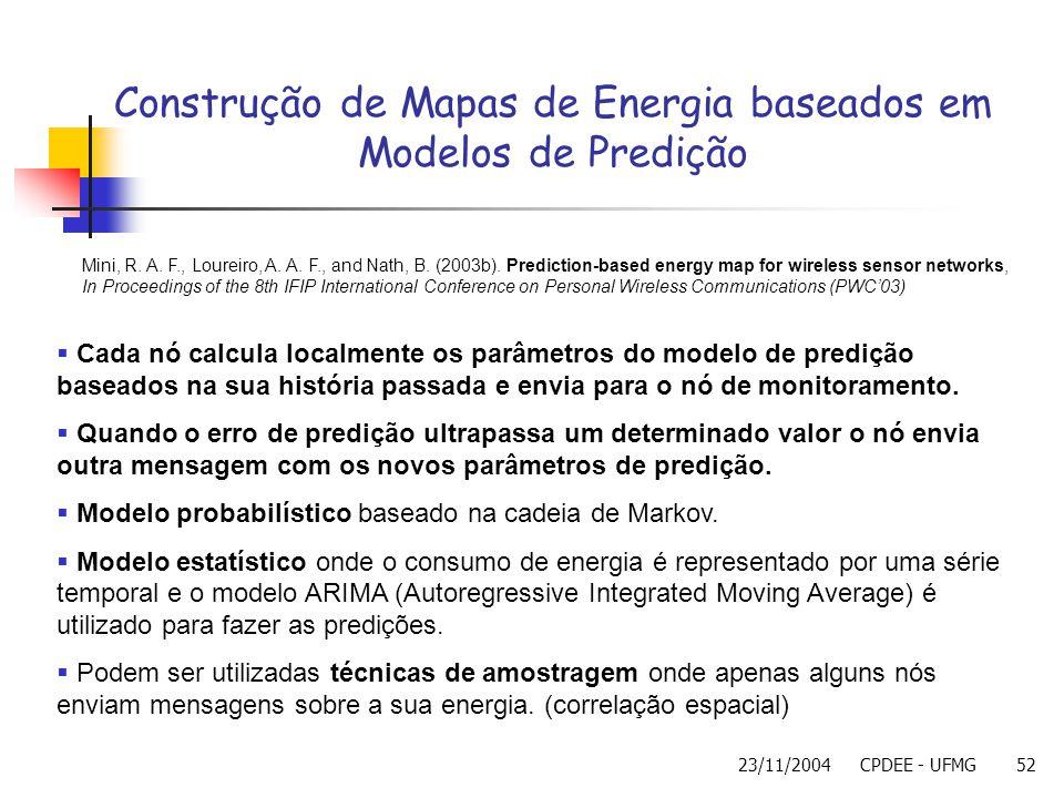 23/11/2004CPDEE - UFMG52 Construção de Mapas de Energia baseados em Modelos de Predição Mini, R. A. F., Loureiro, A. A. F., and Nath, B. (2003b). Pred