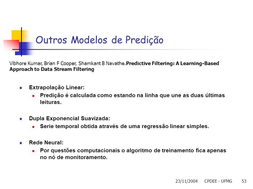 23/11/2004CPDEE - UFMG53 Outros Modelos de Predição Extrapolação Linear: Predição é calculada como estando na linha que une as duas últimas leituras.