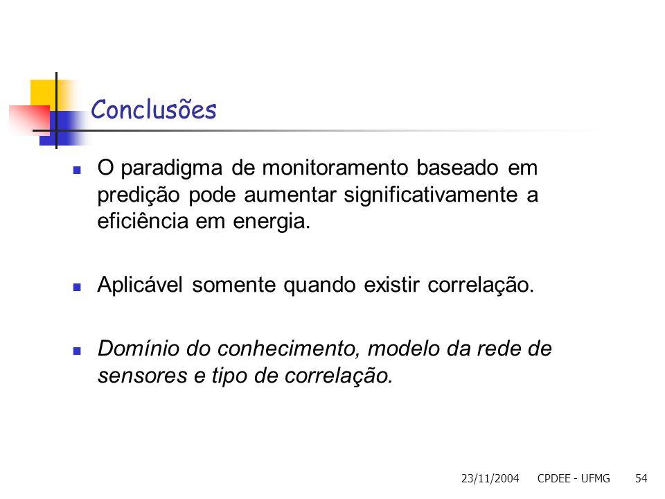 23/11/2004CPDEE - UFMG54 Conclusões O paradigma de monitoramento baseado em predição pode aumentar significativamente a eficiência em energia. Aplicáv
