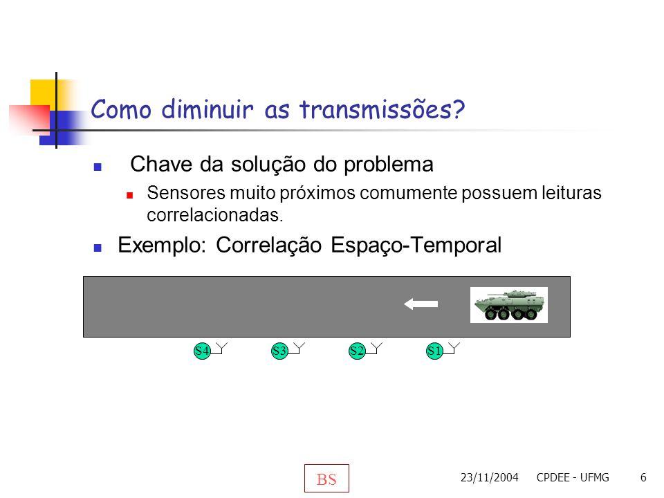 23/11/2004CPDEE - UFMG6 Como diminuir as transmissões? Chave da solução do problema Sensores muito próximos comumente possuem leituras correlacionadas