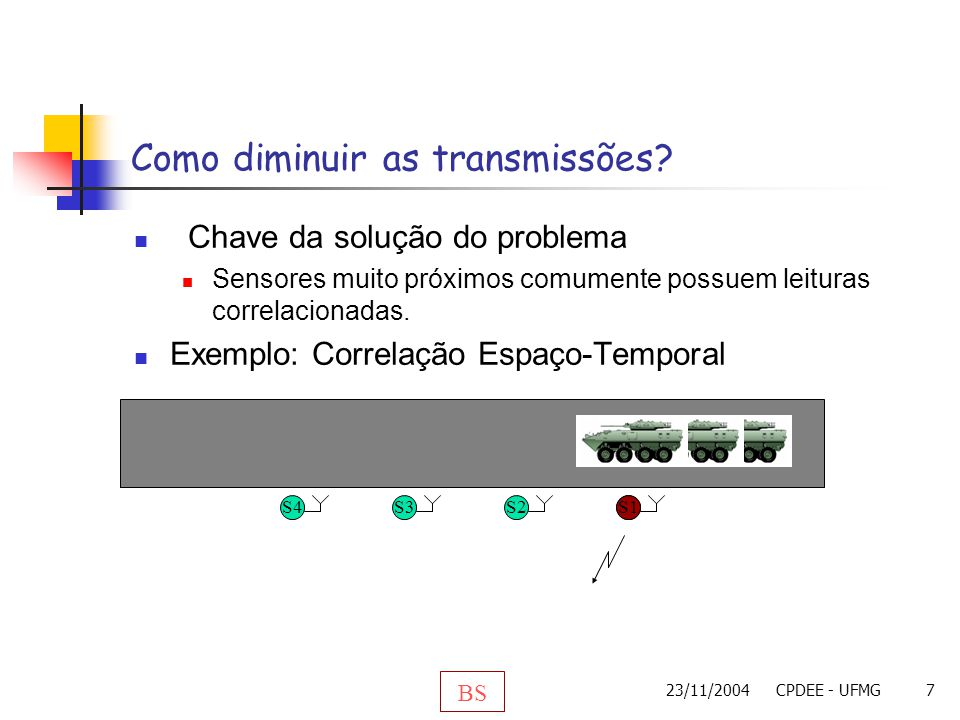 23/11/2004CPDEE - UFMG7 Como diminuir as transmissões? Chave da solução do problema Sensores muito próximos comumente possuem leituras correlacionadas