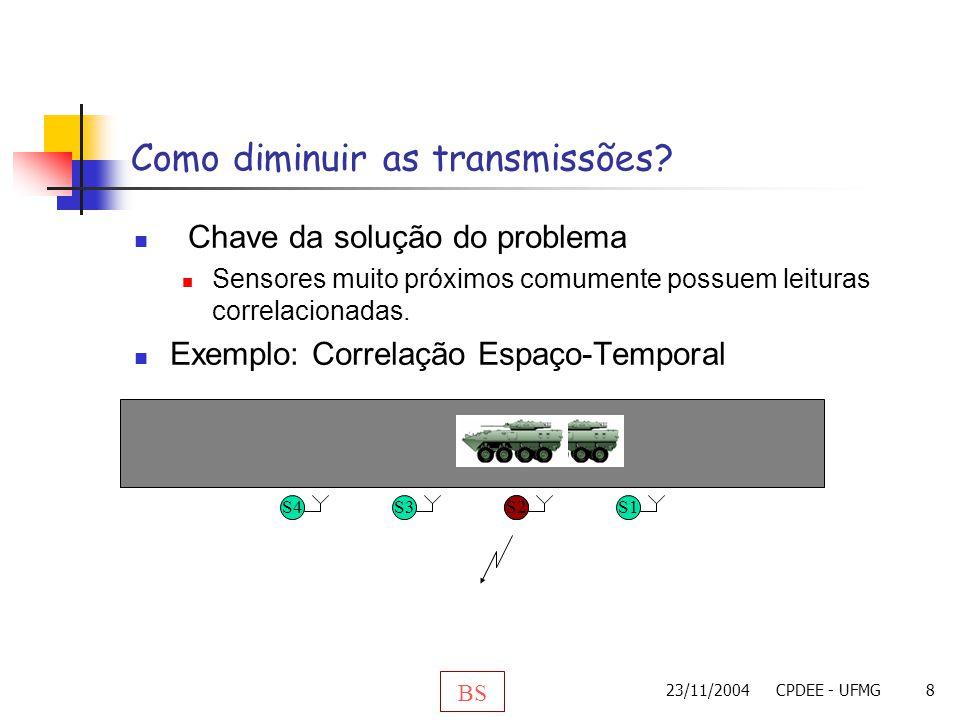 23/11/2004CPDEE - UFMG8 Como diminuir as transmissões? Chave da solução do problema Sensores muito próximos comumente possuem leituras correlacionadas