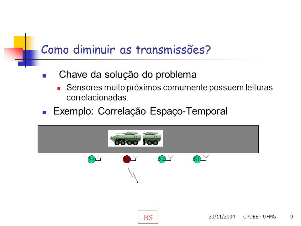 23/11/2004CPDEE - UFMG9 Como diminuir as transmissões? Chave da solução do problema Sensores muito próximos comumente possuem leituras correlacionadas