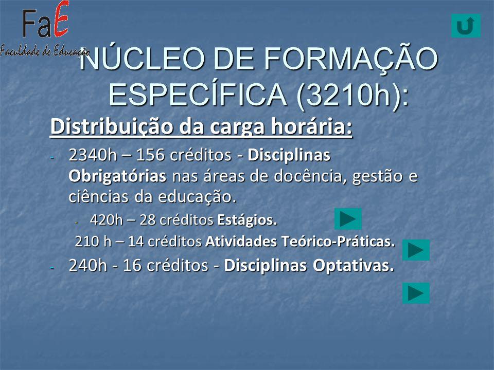 NÚCLEO DE FORMAÇÃO ESPECÍFICA (3210h): Distribuição da carga horária: - 2340h – 156 créditos - Disciplinas Obrigatórias nas áreas de docência, gestão