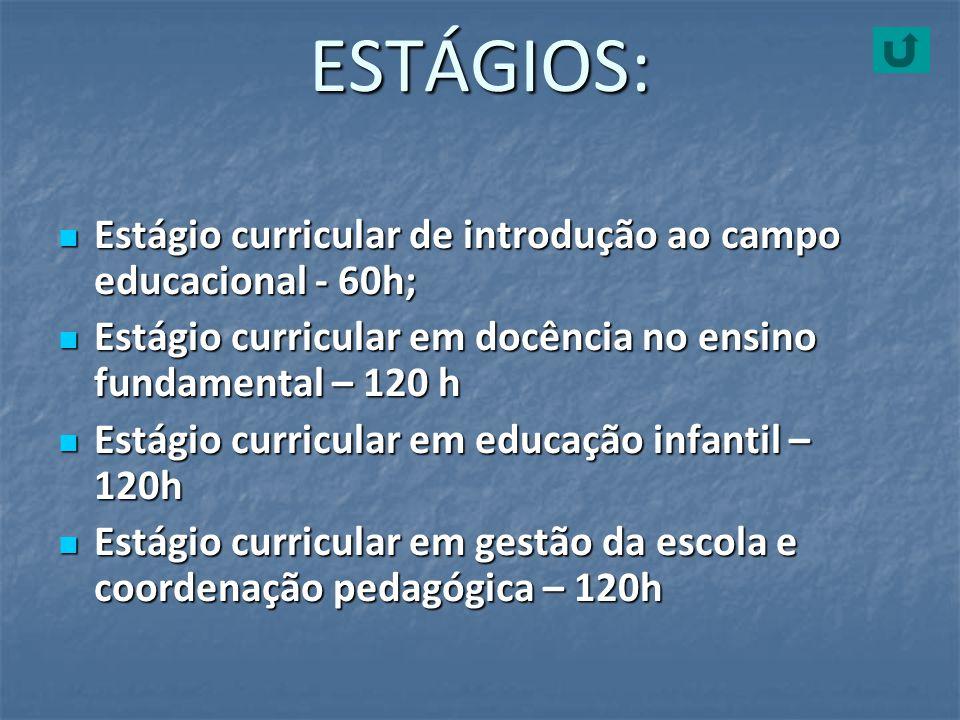 ESTÁGIOS: Estágio curricular de introdução ao campo educacional - 60h; Estágio curricular de introdução ao campo educacional - 60h; Estágio curricular