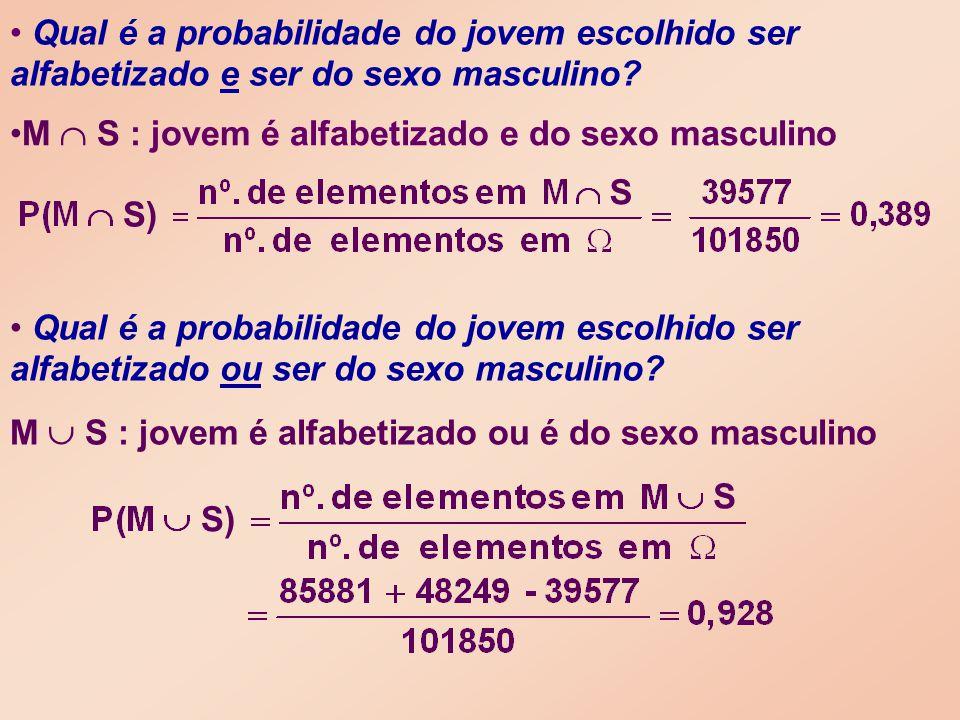 M S : jovem é alfabetizado e do sexo masculino Qual é a probabilidade do jovem escolhido ser alfabetizado ou ser do sexo masculino.
