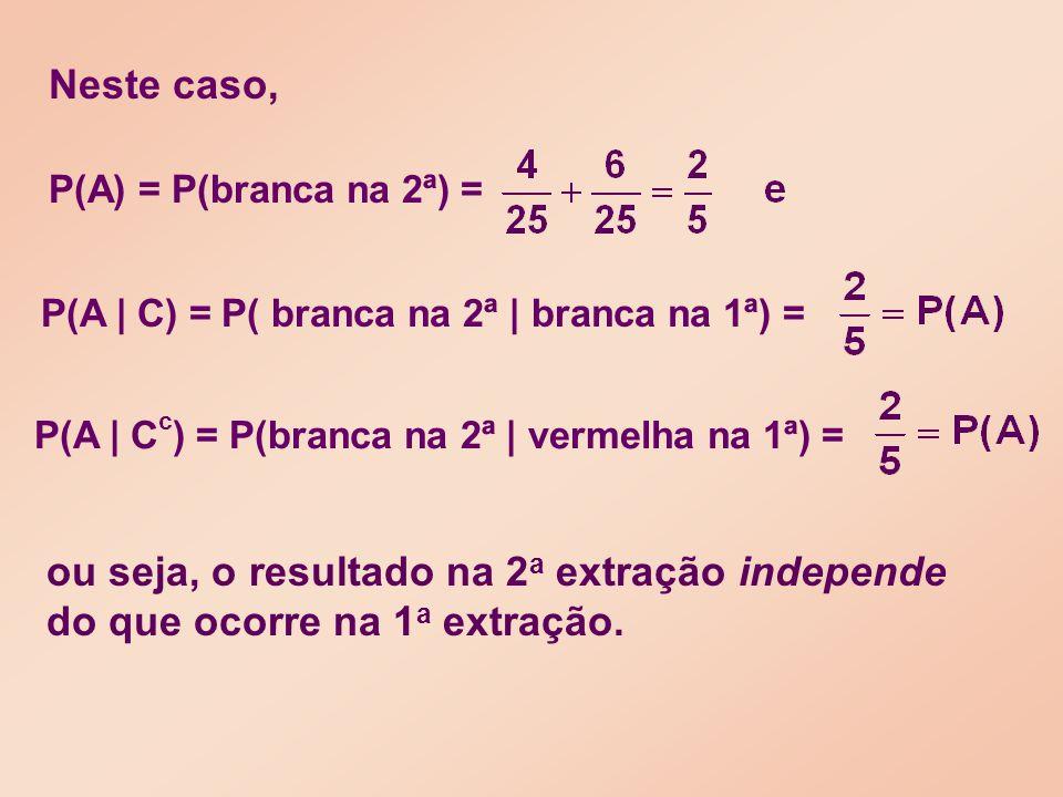 ou seja, o resultado na 2 a extração independe do que ocorre na 1 a extração.