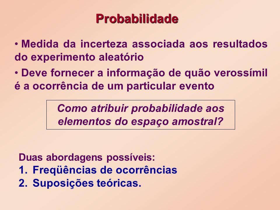Probabilidade Medida da incerteza associada aos resultados do experimento aleatório Deve fornecer a informação de quão verossímil é a ocorrência de um particular evento Como atribuir probabilidade aos elementos do espaço amostral.