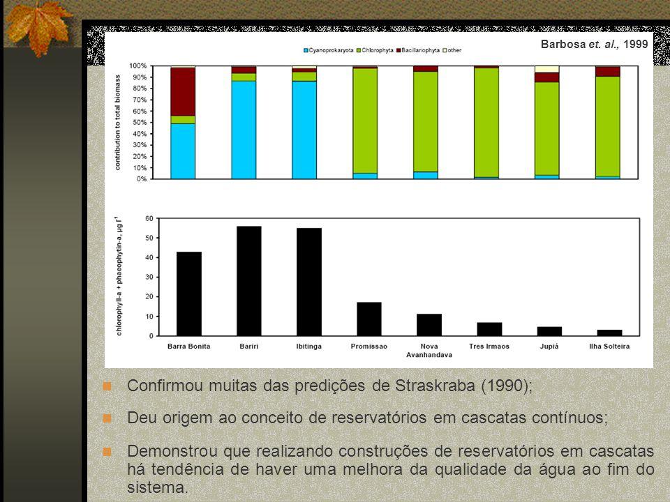 Confirmou muitas das predições de Straskraba (1990); Deu origem ao conceito de reservatórios em cascatas contínuos; Demonstrou que realizando construções de reservatórios em cascatas há tendência de haver uma melhora da qualidade da água ao fim do sistema.