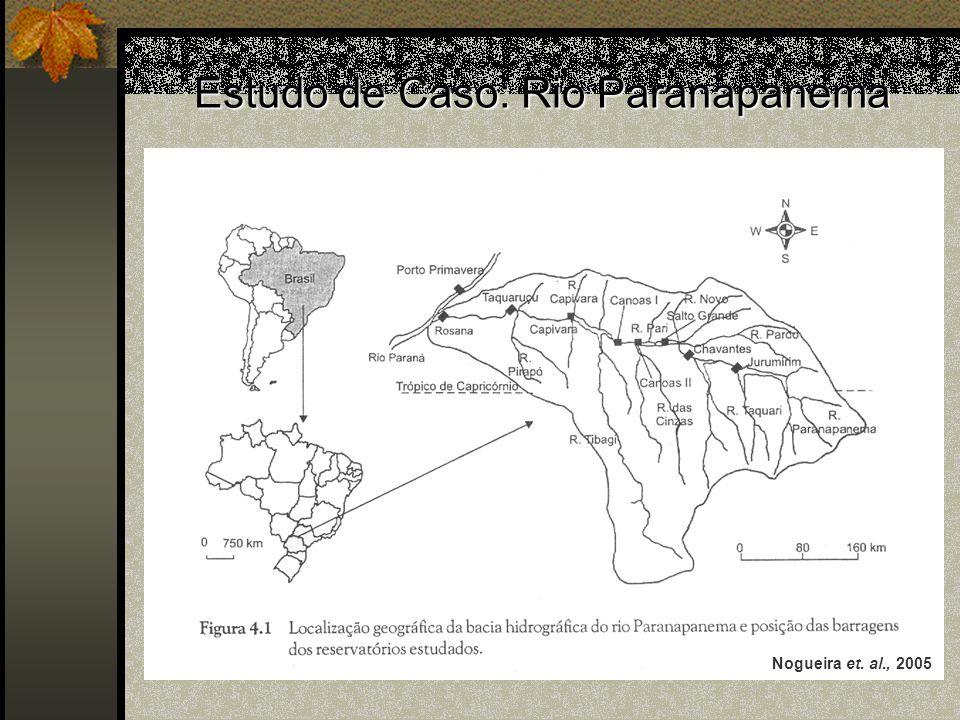 Estudo de Caso: Rio Paranapanema Nogueira et. al., 2005