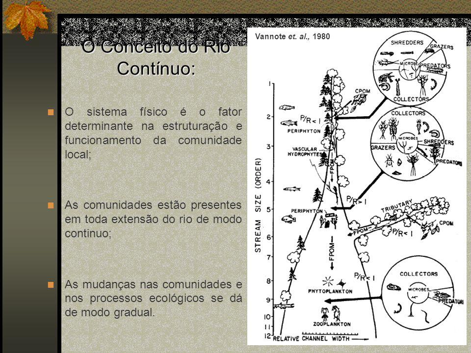 O Conceito do Rio Contínuo: O sistema físico é o fator determinante na estruturação e funcionamento da comunidade local; As comunidades estão presentes em toda extensão do rio de modo continuo; As mudanças nas comunidades e nos processos ecológicos se dá de modo gradual.