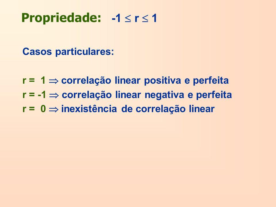 Propriedade: -1 r 1 Casos particulares: r = 1 correlação linear positiva e perfeita r = -1 correlação linear negativa e perfeita r = 0 inexistência de