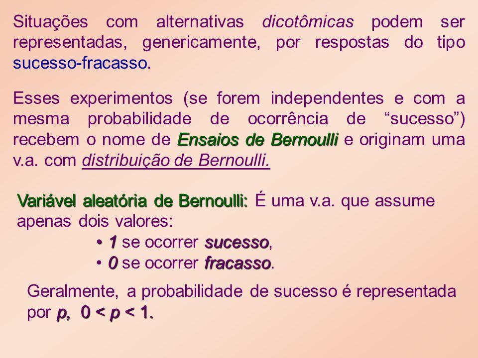 Variável aleatória de Bernoulli: Variável aleatória de Bernoulli: É uma v.a. que assume apenas dois valores: 1sucesso 1 se ocorrer sucesso, 0fracasso