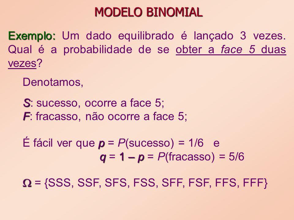 Exemplo: Exemplo: Um dado equilibrado é lançado 3 vezes. Qual é a probabilidade de se obter a face 5 duas vezes? Denotamos, S S: sucesso, ocorre a fac