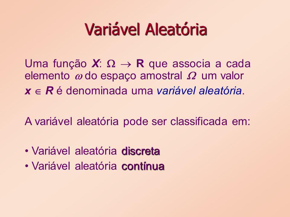 Variável Aleatória Uma função X: R que associa a cada elemento do espaço amostral um valor x R é denominada uma variável aleatória. A variável aleatór