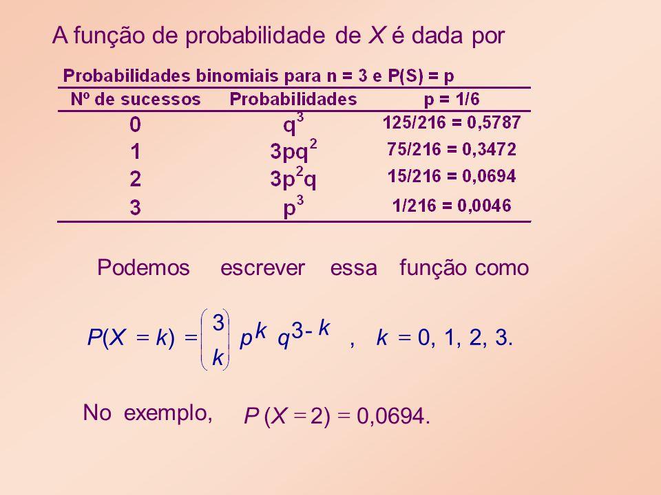 A função de probabilidade de X é dada por 0,0694. 2) (X(X P exemplo, No 3. 3. 2, 1, 0, k, k -3 q k p k 3 k)k) P(XP(X como função essa escrever Podemos