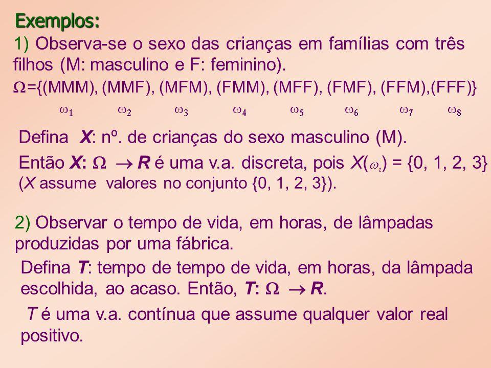 1) Observa-se o sexo das crianças em famílias com três filhos (M: masculino e F: feminino). 2) Observar o tempo de vida, em horas, de lâmpadas produzi