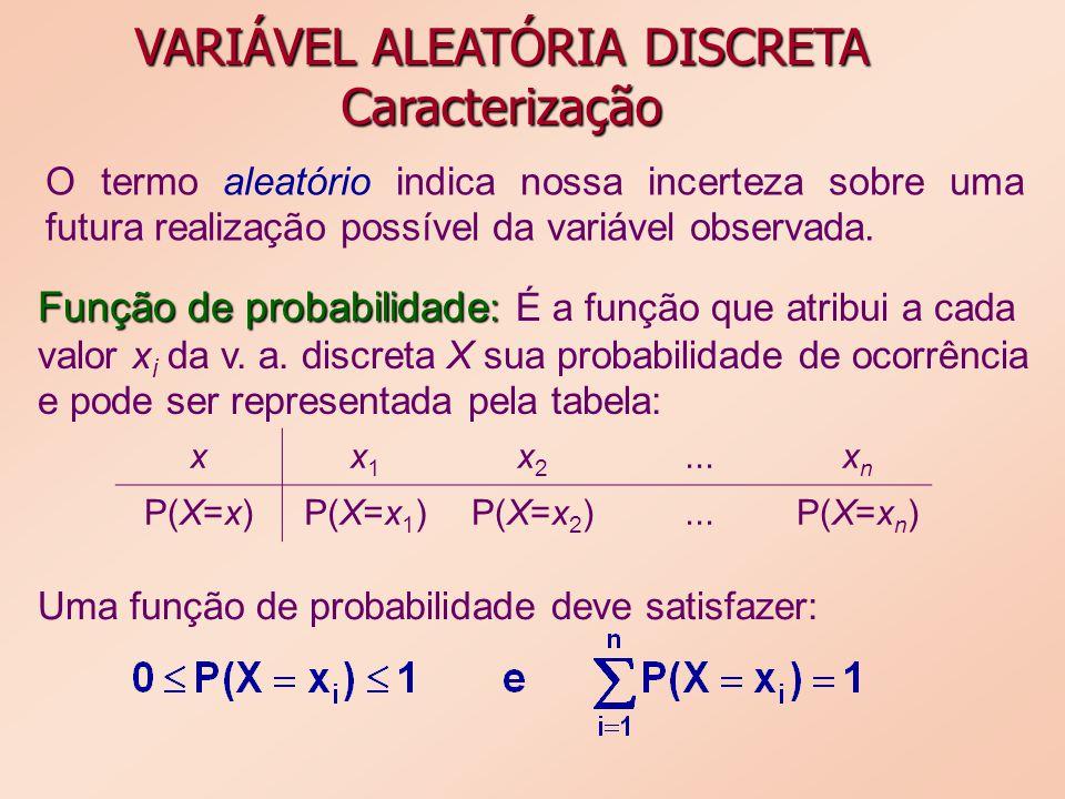 O termo aleatório indica nossa incerteza sobre uma futura realização possível da variável observada. xx1x1 x2x2...xnxn P(X=x)P(X=x 1 )P(X=x 2 )...P(X=