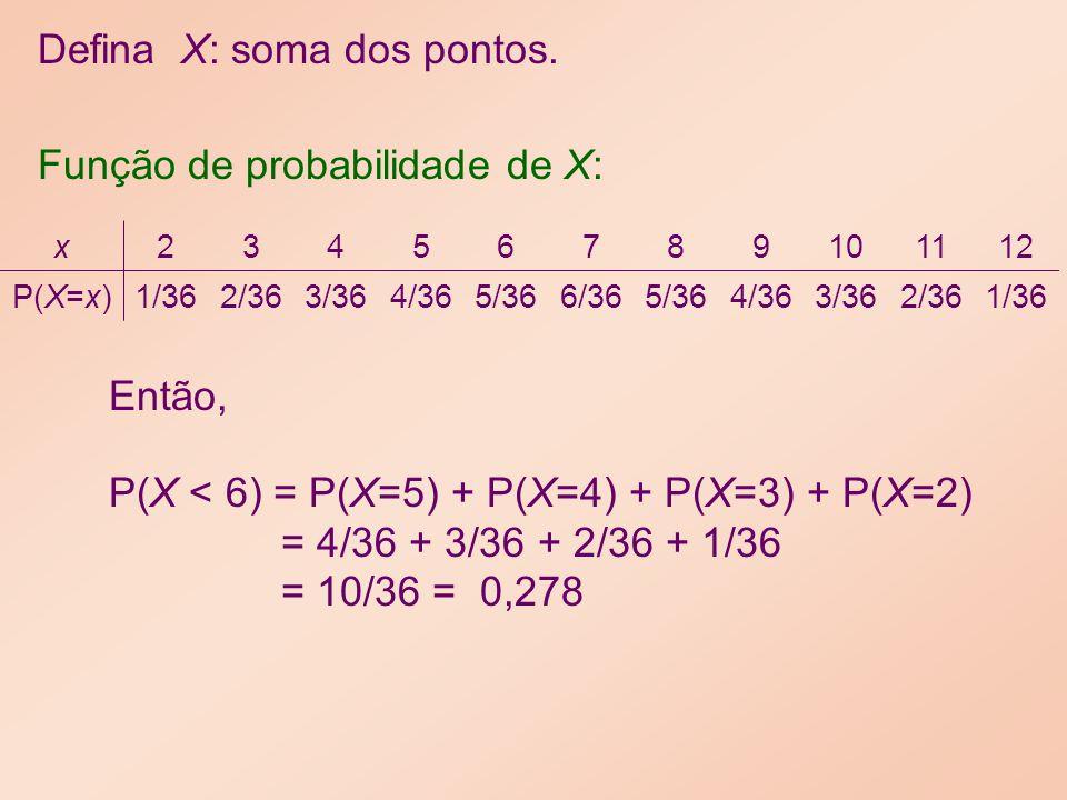 Defina X: soma dos pontos. x23456789101112 P(X=x)1/362/363/364/365/366/365/364/363/362/361/36 Então, P(X < 6) = P(X=5) + P(X=4) + P(X=3) + P(X=2) = 4/