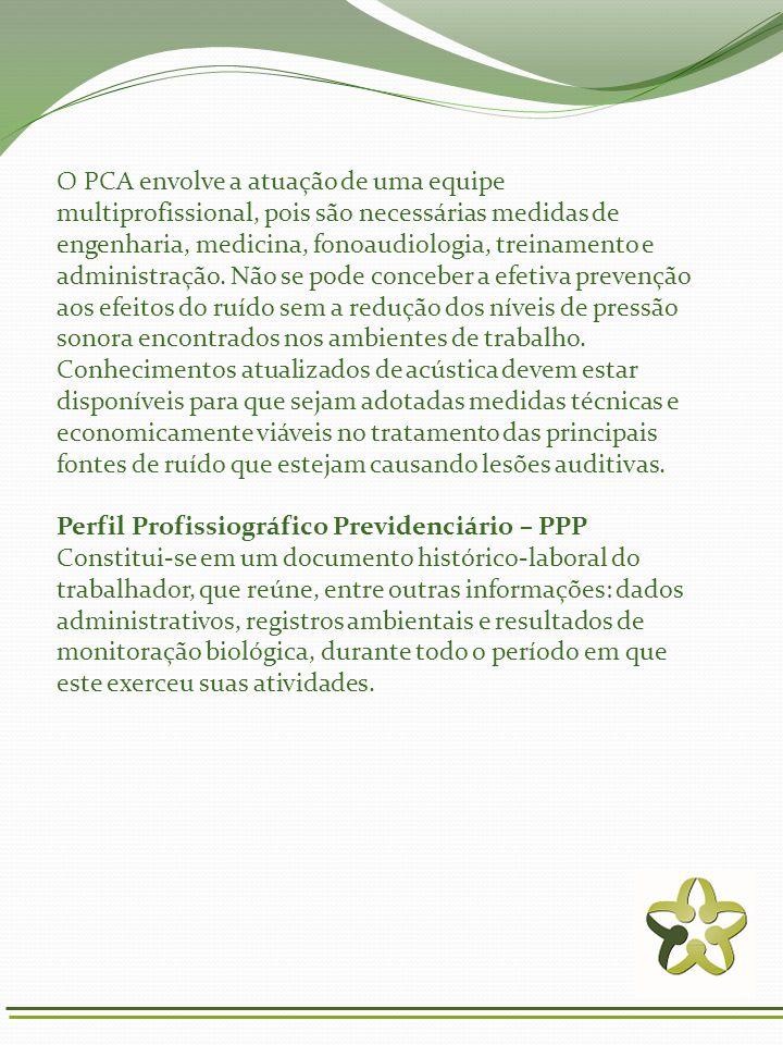 O PCA envolve a atuação de uma equipe multiprofissional, pois são necessárias medidas de engenharia, medicina, fonoaudiologia, treinamento e administr
