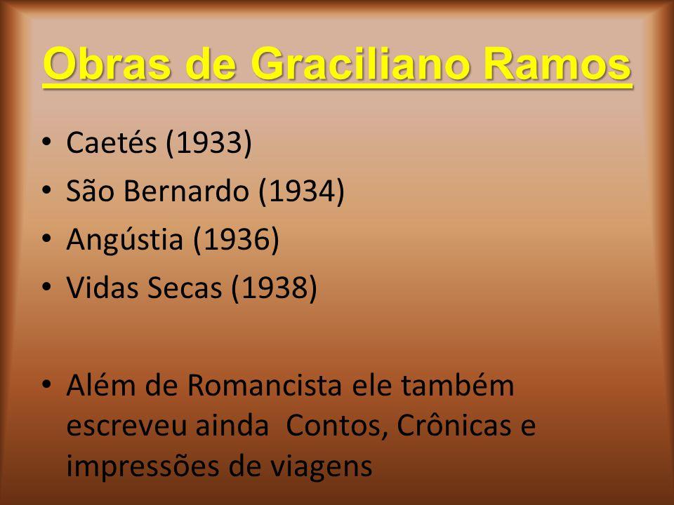 Obras de Graciliano Ramos Caetés (1933) São Bernardo (1934) Angústia (1936) Vidas Secas (1938) Além de Romancista ele também escreveu ainda Contos, Crônicas e impressões de viagens
