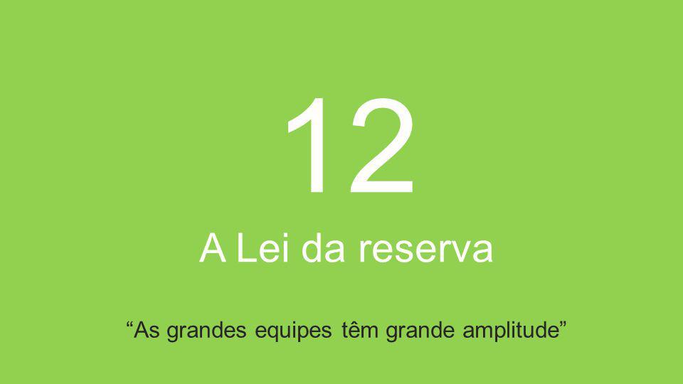 12 A Lei da reserva As grandes equipes têm grande amplitude