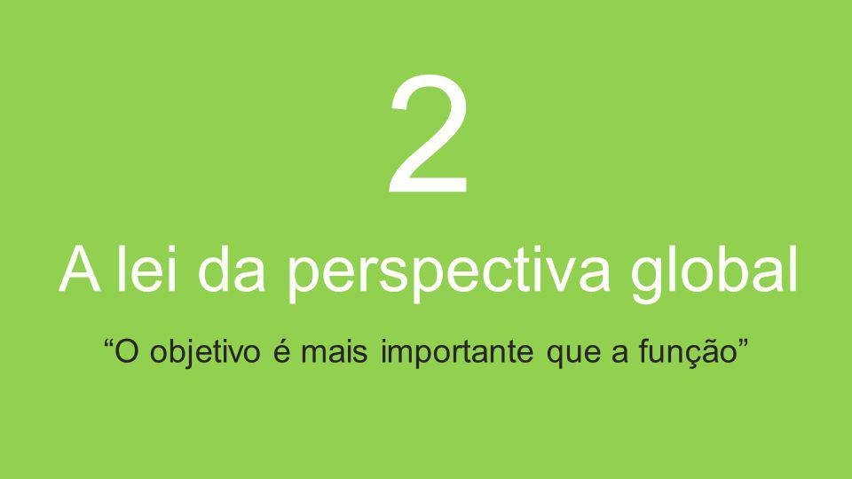 2 A lei da perspectiva global O objetivo é mais importante que a função