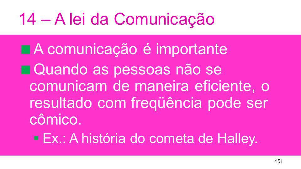14 – A lei da Comunicação A comunicação é importante Quando as pessoas não se comunicam de maneira eficiente, o resultado com freqüência pode ser cômico.