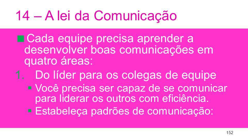 14 – A lei da Comunicação Cada equipe precisa aprender a desenvolver boas comunicações em quatro áreas: 1.Do líder para os colegas de equipe Você precisa ser capaz de se comunicar para liderar os outros com eficiência.